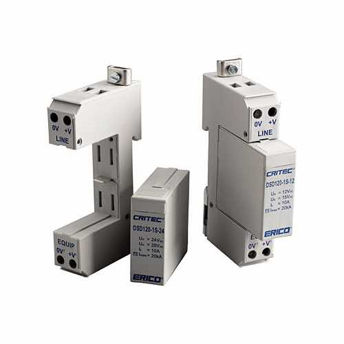 DIN Rail Surge Protection