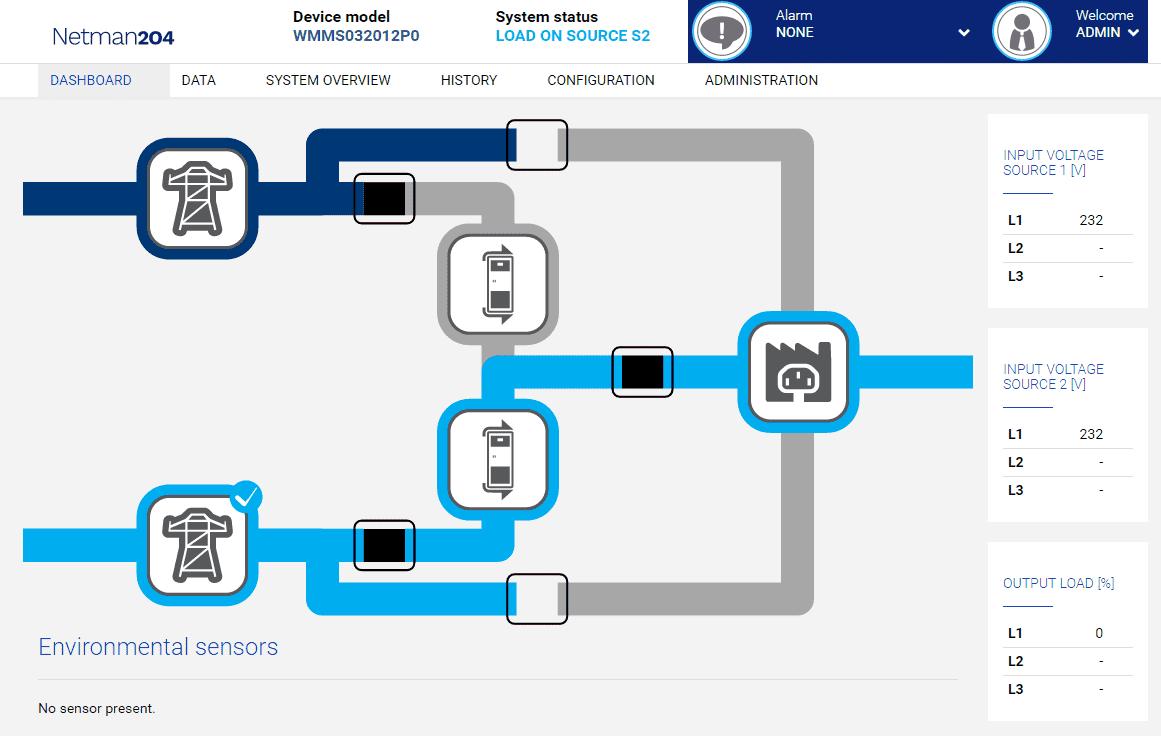 NetMan 204 - Card - Ethernet - SNMP - Helios Power Solutions NZ