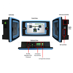 Enersine Pro 80A Modular Active Power Filter
