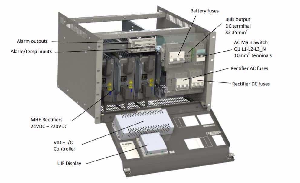 7U Rack Mount Modular Battery Charger