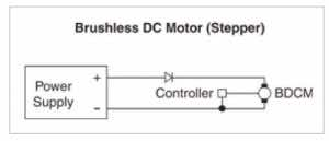 Power Supplies for DC Motors Diode in series and parallel Brushless DC Motors Brushed DC Motors